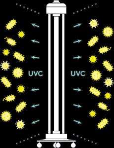 uv cleaner protect uv light sterilization