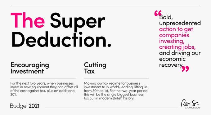 Capital allowances super deduction – does CleanLight qualify?