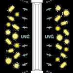 lightico protect diagram